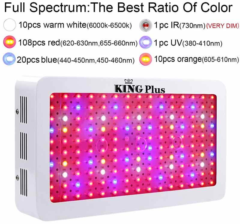 King LED Grow Light
